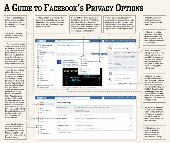 Guide to Facebook's Privacy Options